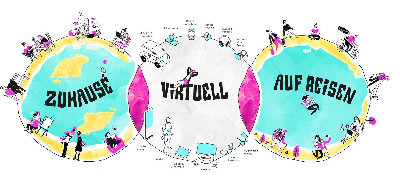 Curiopia - das Ideenlabor im Tourismus. Marketing mit Stefan Niemeyer und Julia Jung